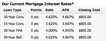 Mortgage Interest Rates Indianapolis