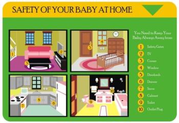 必须遵循提示来确保你的新家对你的孩子是安全的吗