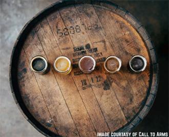 Top breweries in Denver