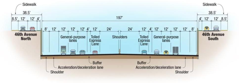 I-70 Construction Plan