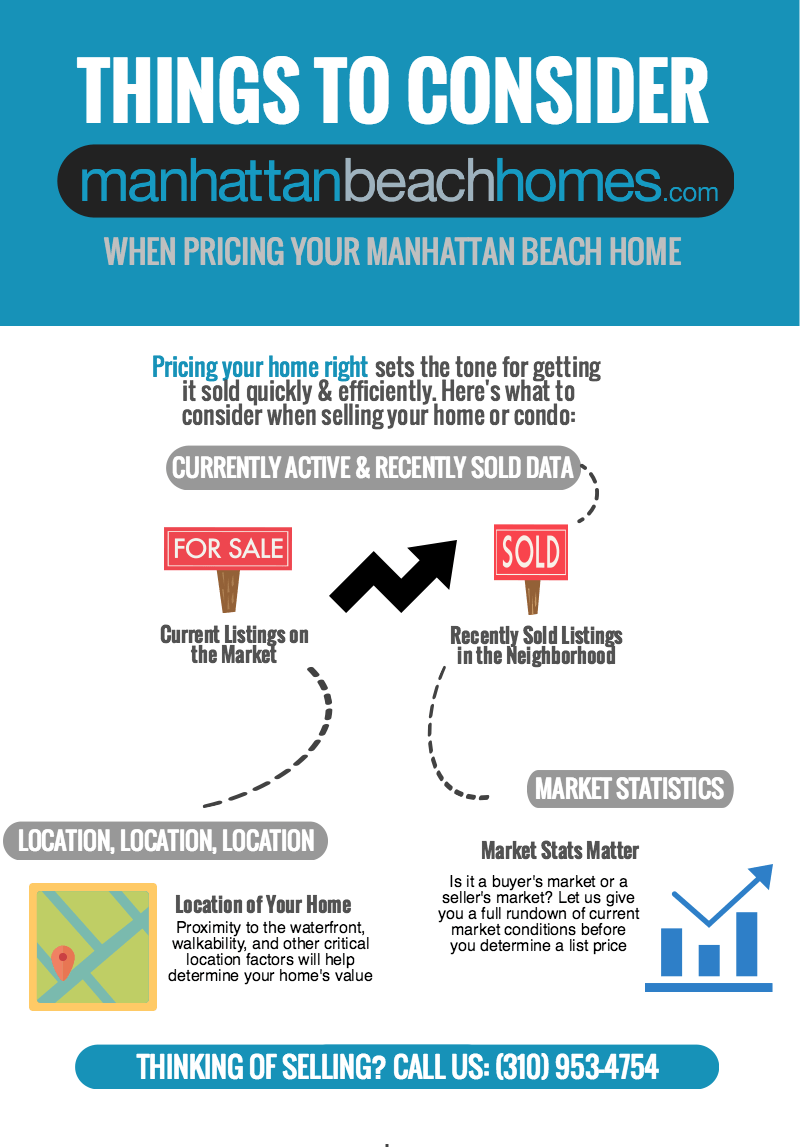 Tips For Pricing Your Manhattan Beach Home
