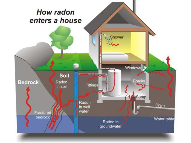 radon-entering-calgary-home
