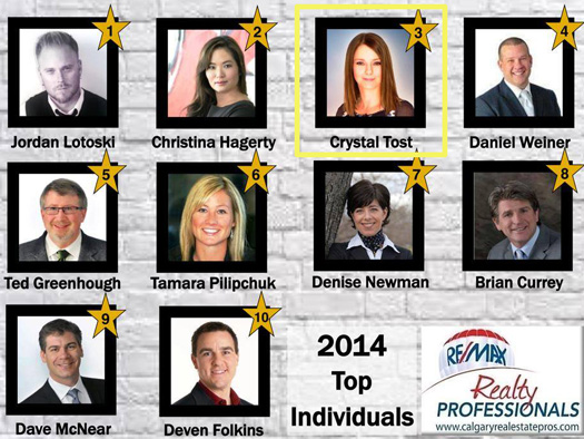 RE/MAX REALTOR® Crystal Tost is a top 3 Calgary real estate agent