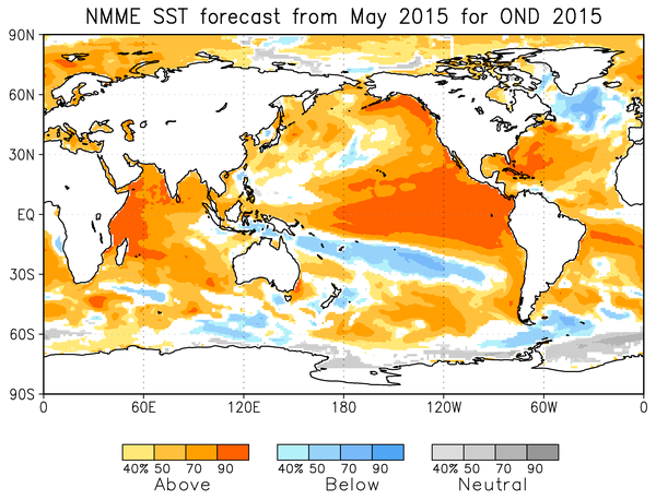 NMME SST FORECAST FROM MAY 2015