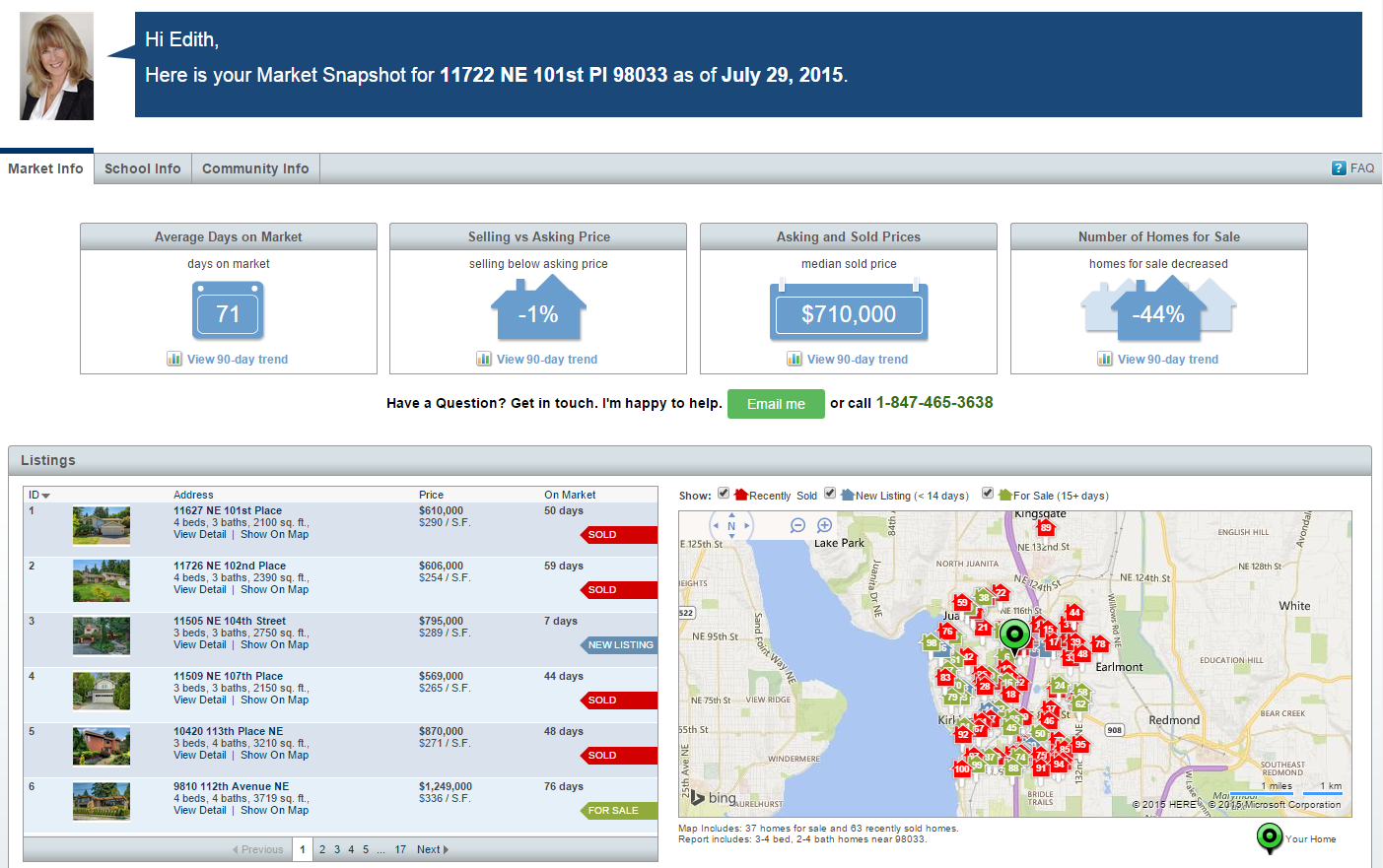 Real Estate Market Snapshot Preview