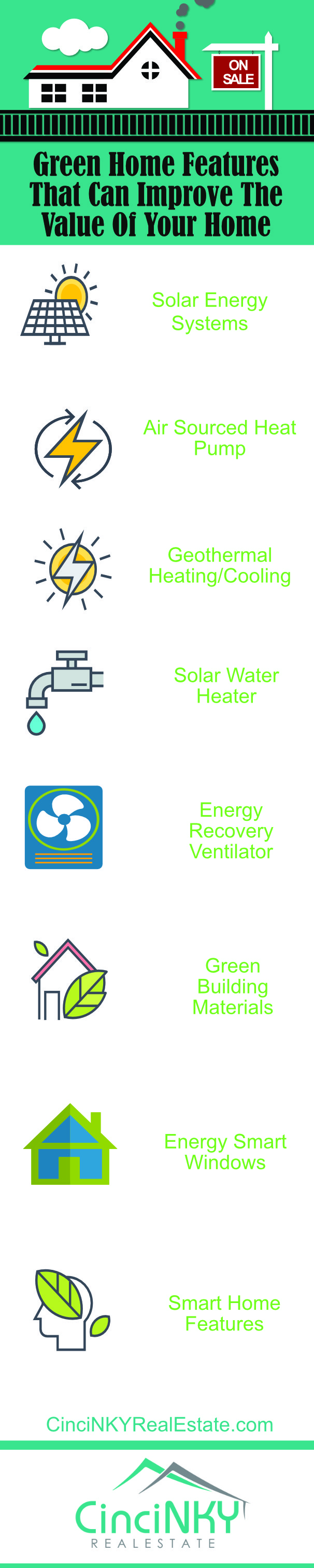 Green Home Features That Can Improve The Value Of Your Home infographic