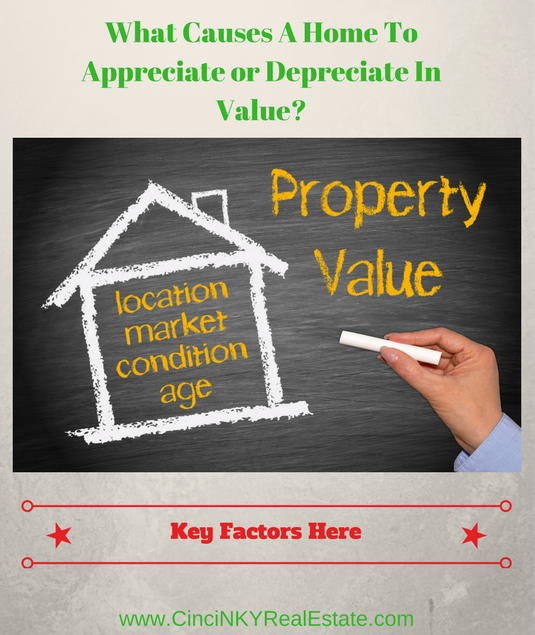 what causes a home to appreciate or depreciate in value?