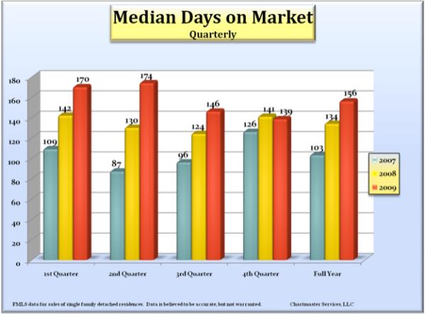 median-dom_600