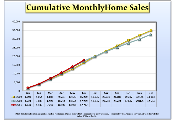 home-sales_610