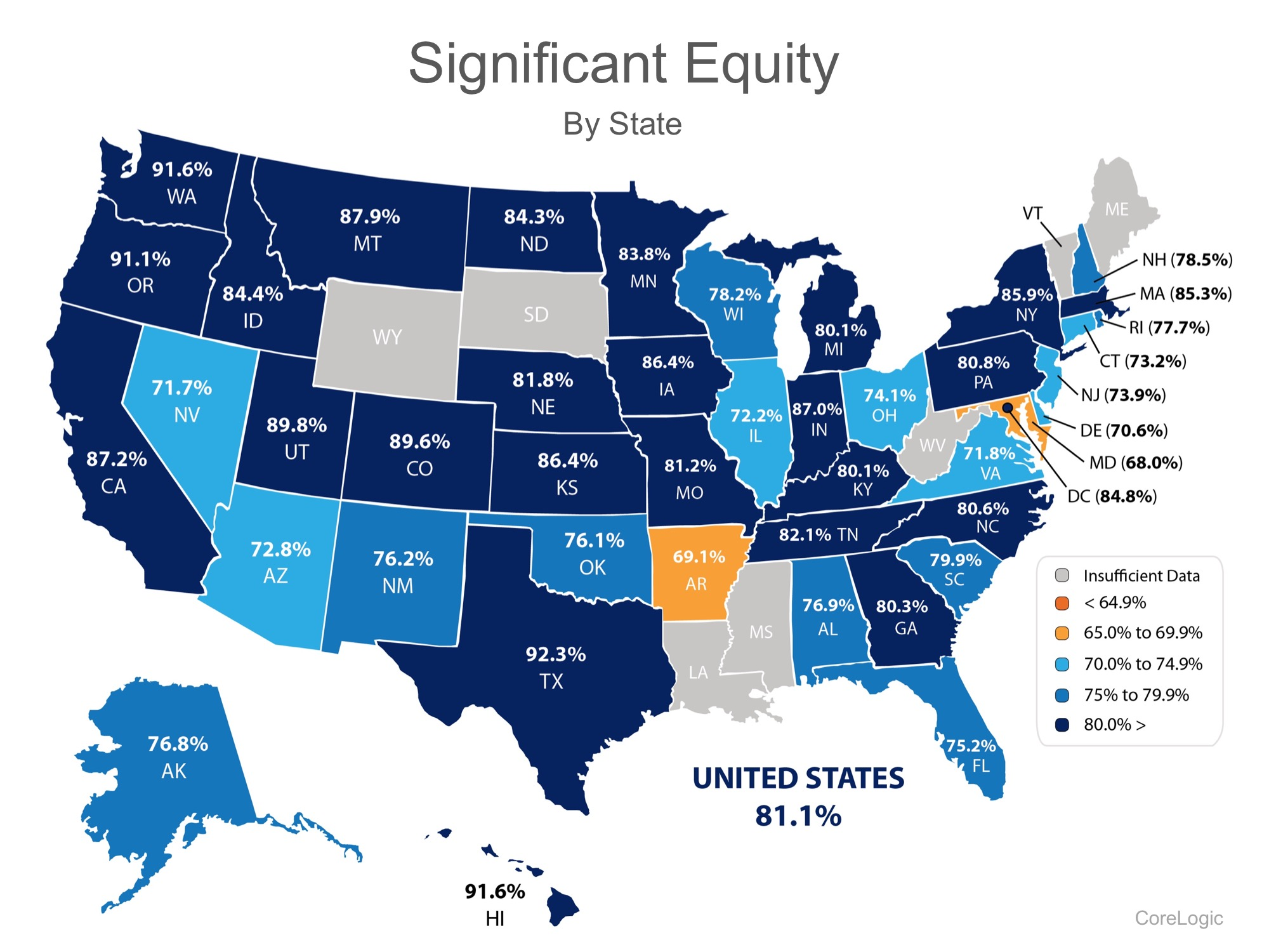 Home Equity Las Vegas