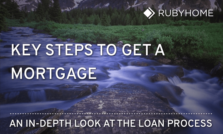 6 Steps of the Mortgage Loan Process: From Pre-Approval to