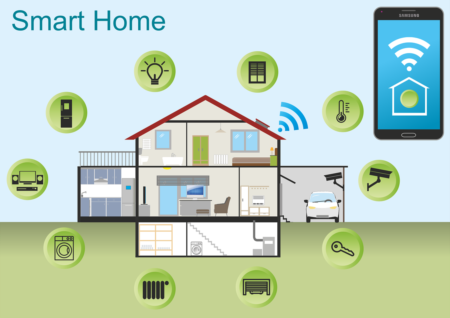 Is Your Orlando Home Ready For Smart Upgrades?