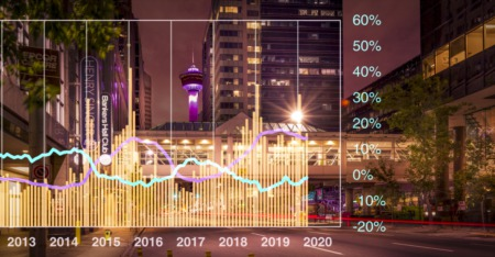 Calgary Real Estate Market - March 2020