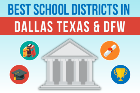 Best School Districts in DFW