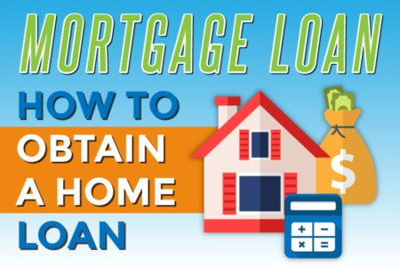 Mortgage Loan (Easy online guide to home mortgage loans)