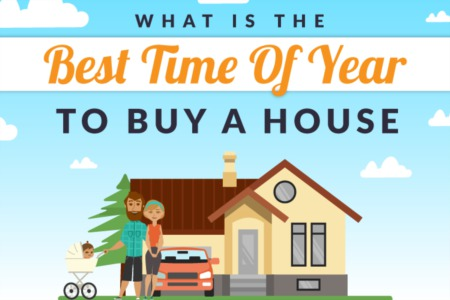 Best Time to Buy a House (Here's the best time of the year best to buy a house)