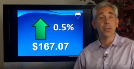 How's the Market in Steiner Ranch - June 2018