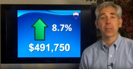 How's the Market in Steiner Ranch - April 2018