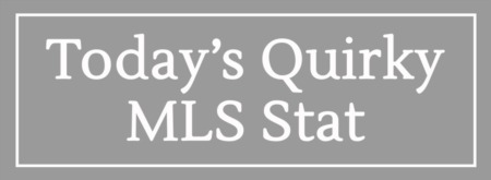 Quirky MLS Stat: Most Negotiated