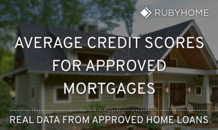 Average Credit Scores for Approved Mortgages [Charts & Tables]