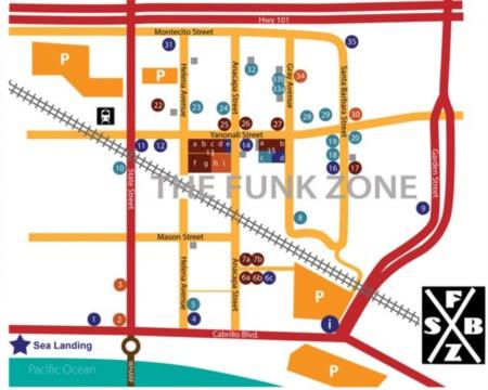Condos and Real Estate in The Funk Zone (Villa del Mar) - Santa Barbara