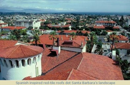 A Recent History of the Median Sales Price for Santa Barbara Real Estate - West of State