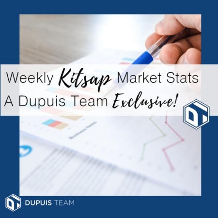 Weekly Market Stats by Dupuis Team - New Addition to the Website!