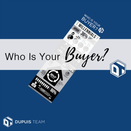 Who Is Your Buyer?