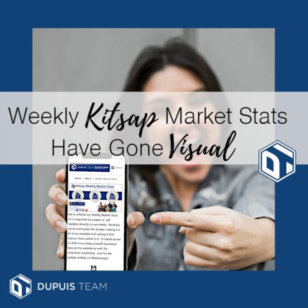 Weekly Kitsap Market Stats Have Gone Visual!
