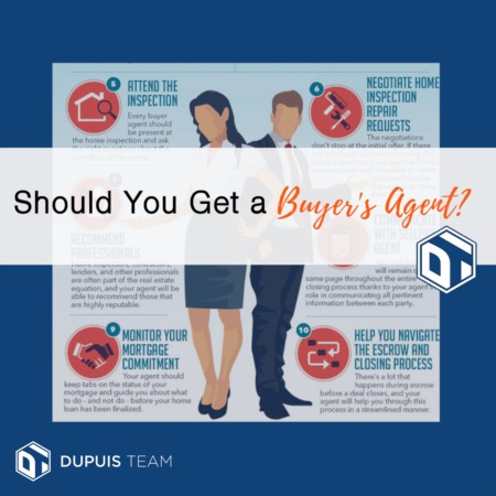 Should You Have a Buyer's Agent?