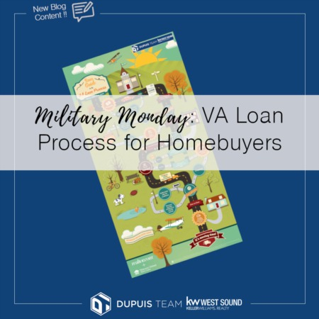 Military Monday: VA Loan Process for Homebuyers