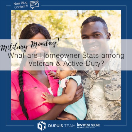 Military Monday: What are Homeowner Stats among Servicemembers and Veterans?