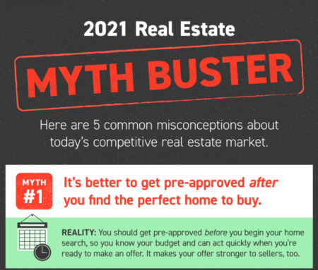 2021 Real Estate Myth Busters