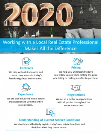 Working with a Local Real Estate Professional Makes All the Difference [INFOGRAPHIC]