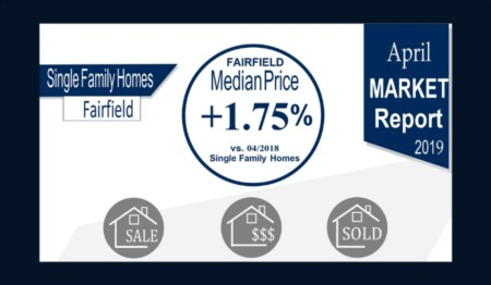 April 2019 Market Report for Fairfield