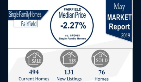 May 2019 Market Report for Fairfield