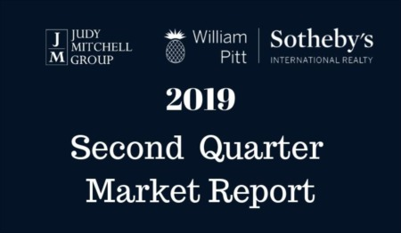 2nd Quarter 2019 Market Report