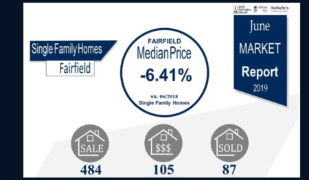 June 2019 Market Report for Fairfield