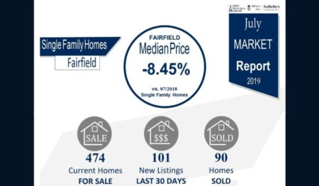 July 2019 Market Report for Fairfield