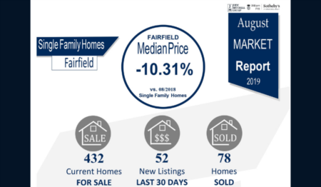 August 2019 Market Report for Fairfield
