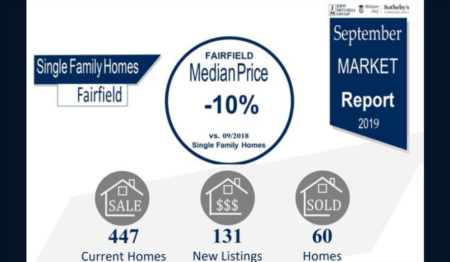 Fairfield Market Report - September 2019