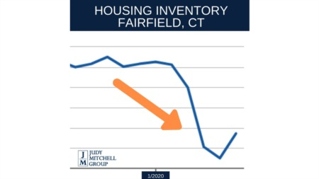 Too Few Homes Available in Fairfield!