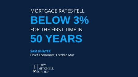 Mortgage Rates Fall Below 3%