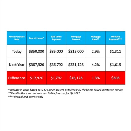 Diving Deep into Today's Biggest Buyer Concerns
