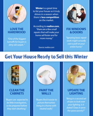 Get Your House Ready To Sell This Winter [INFOGRAPHIC]