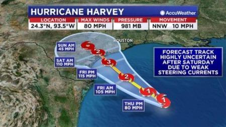 Hurricane Harvey - Cypress, TX Possible Flooding