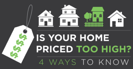Is Your Home Priced Too High? How to Know