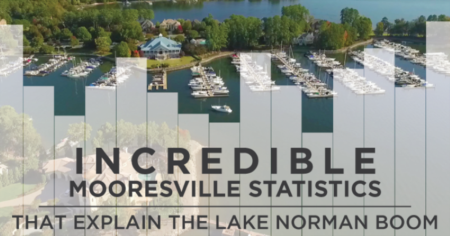 Incredible Mooresville Statistics That Explain the Lake Norman Boom