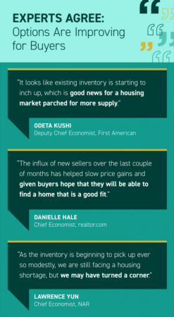 Experts Agree: Options Are Improving for Buyers [INFOGRAPHIC]