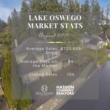 Lake Oswego Real Estate Market Update | August 2019